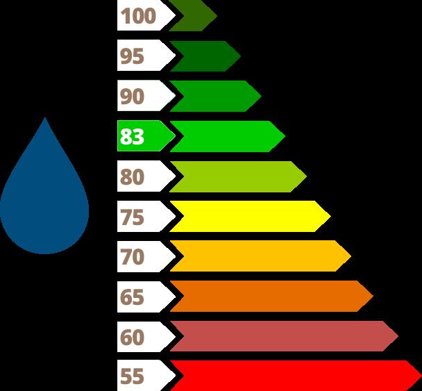 01.1 irrigazione