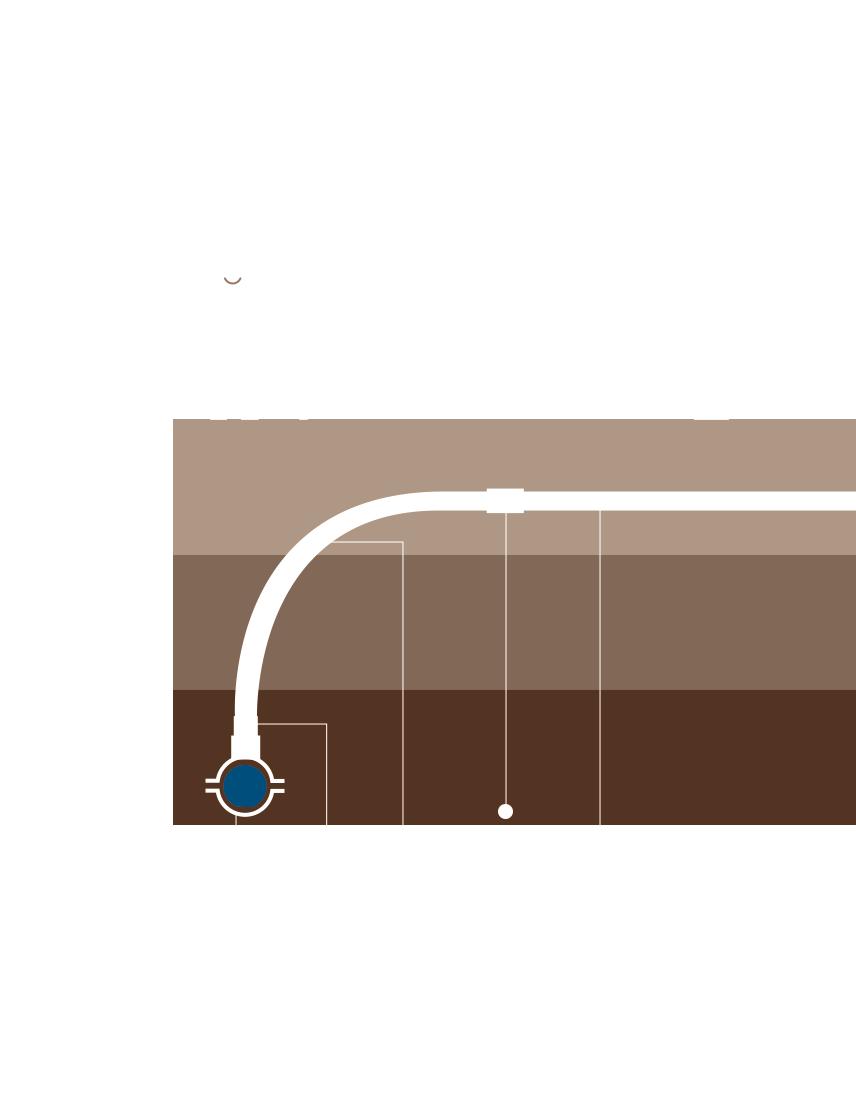 01.1 subirrigazione