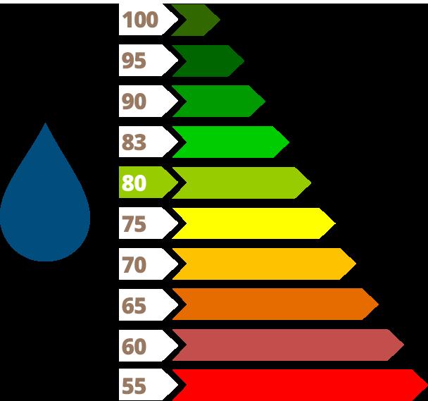 01.2 microrrigazione irrigazione veneta
