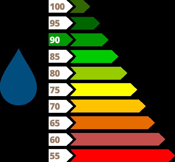 01.3 subirrigazione